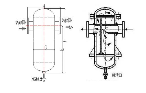 高效二次分离汽水分离器结构图