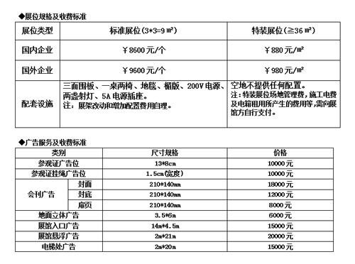 展馆线路:      ◎飞机      路线一:飞至郑州新郑国际机场